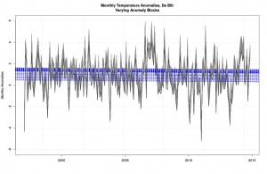 Same as before, but with all possible regression lines.